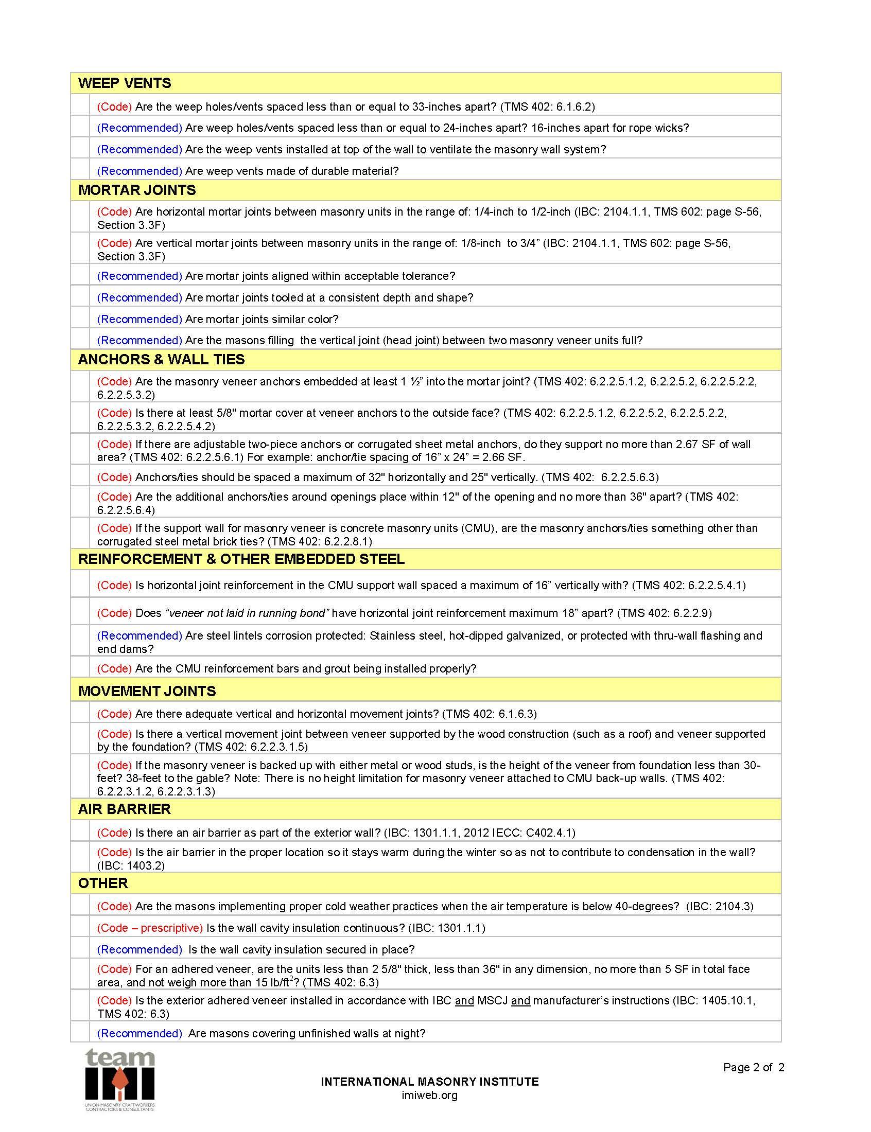 IMI Masonry Inspection Checklist_Page_2.jpg