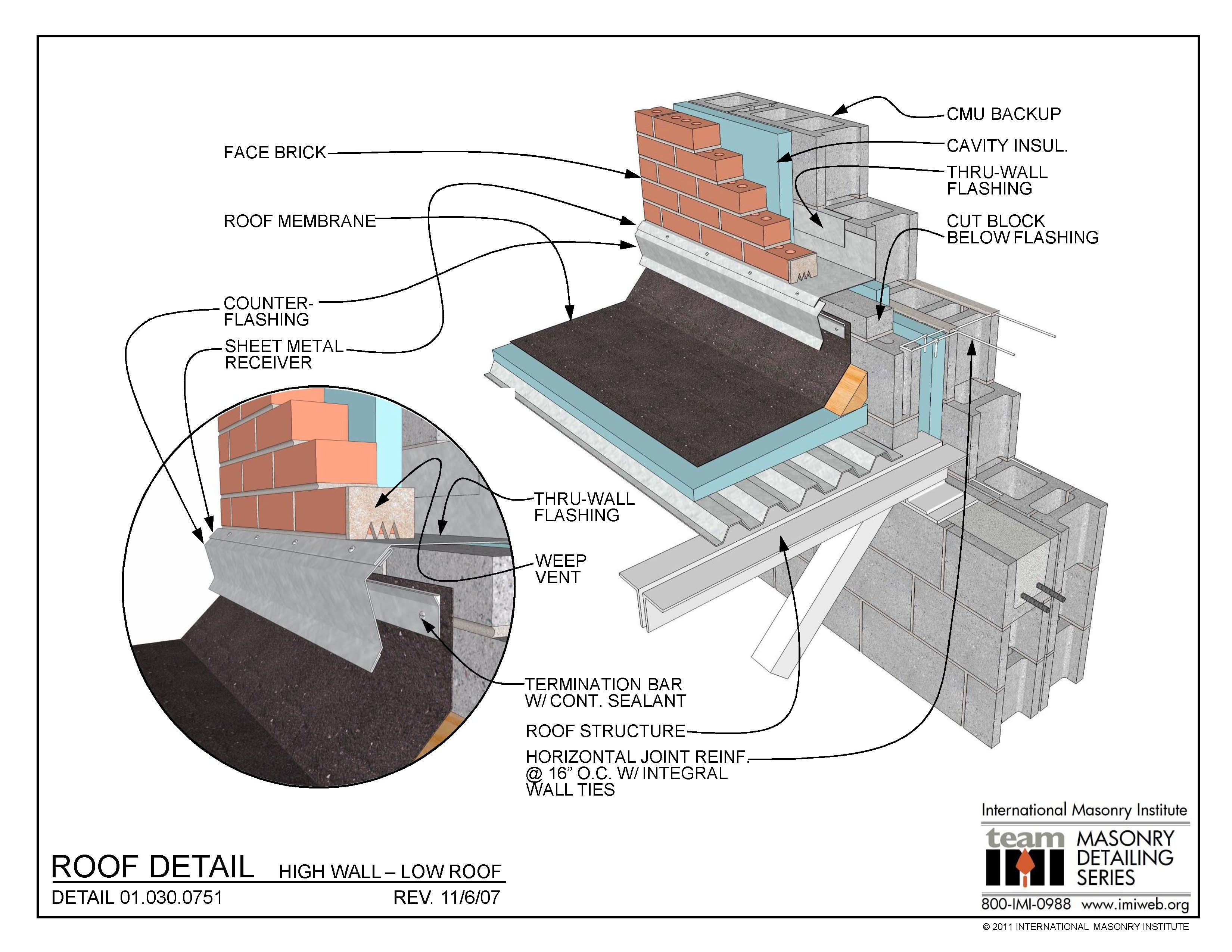 Figure_1A_High_Wall_-_Low_Roof
