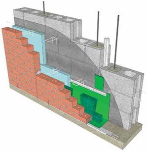 Ventilated Masonry Cavity Walls