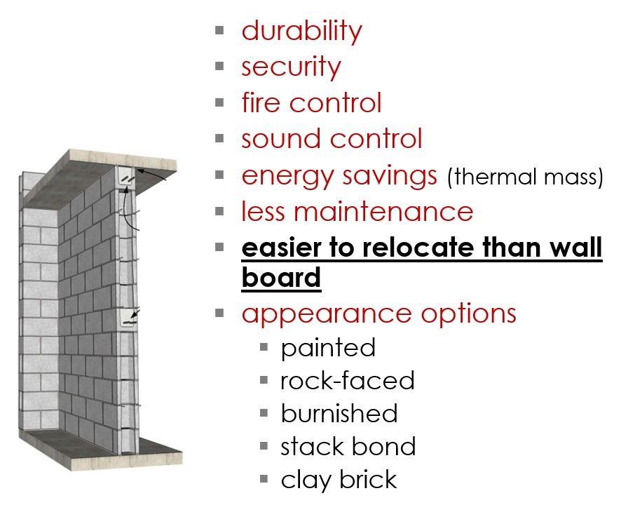 cmu-partition-wall-benefits