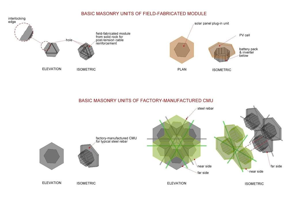 field-fabricated-and-factory-manufactured-cmu-masonry-modules.jpg